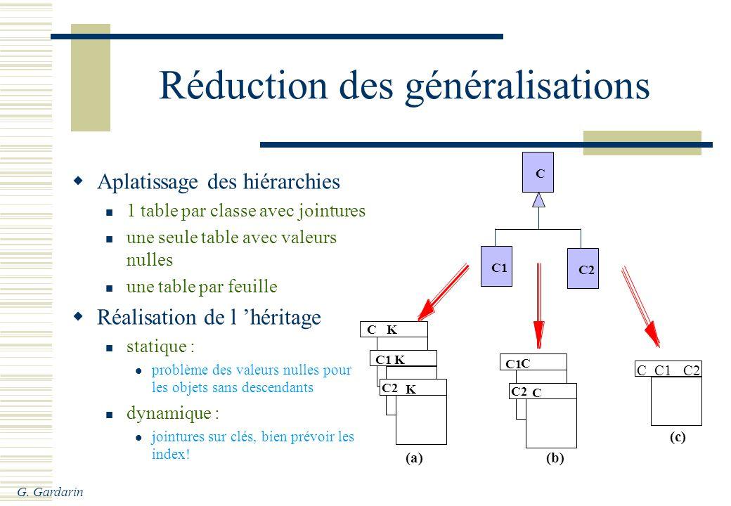 Réduction des généralisations
