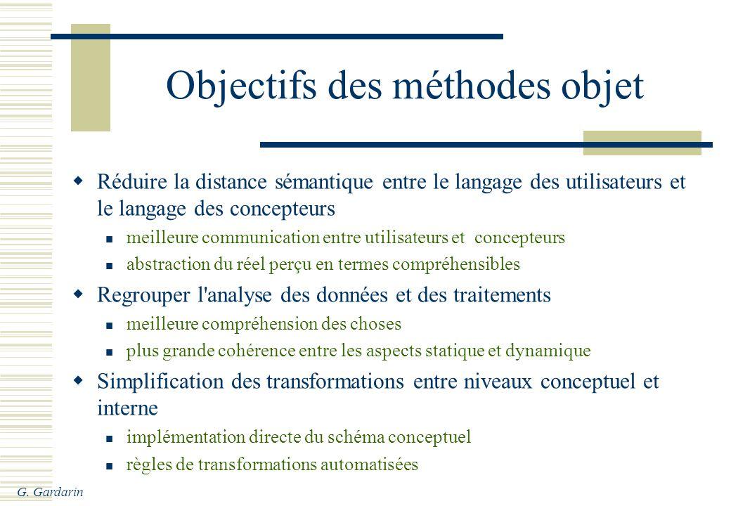 Objectifs des méthodes objet