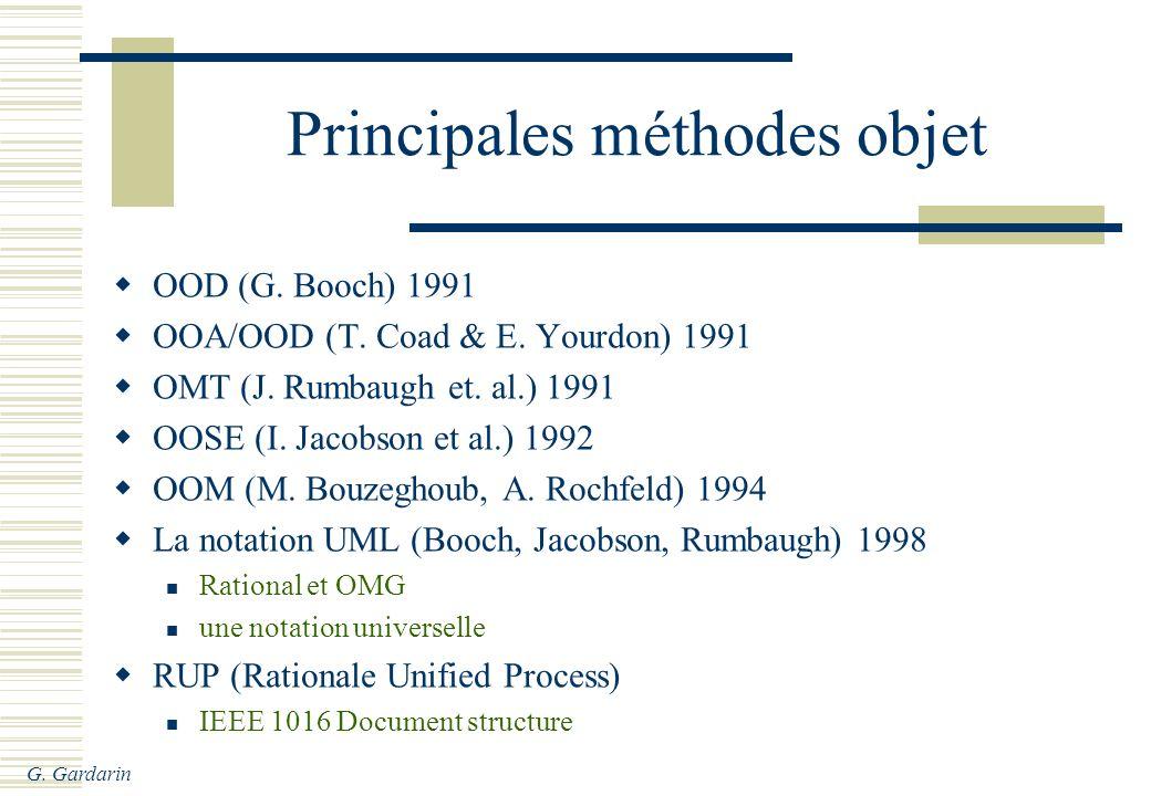 Principales méthodes objet