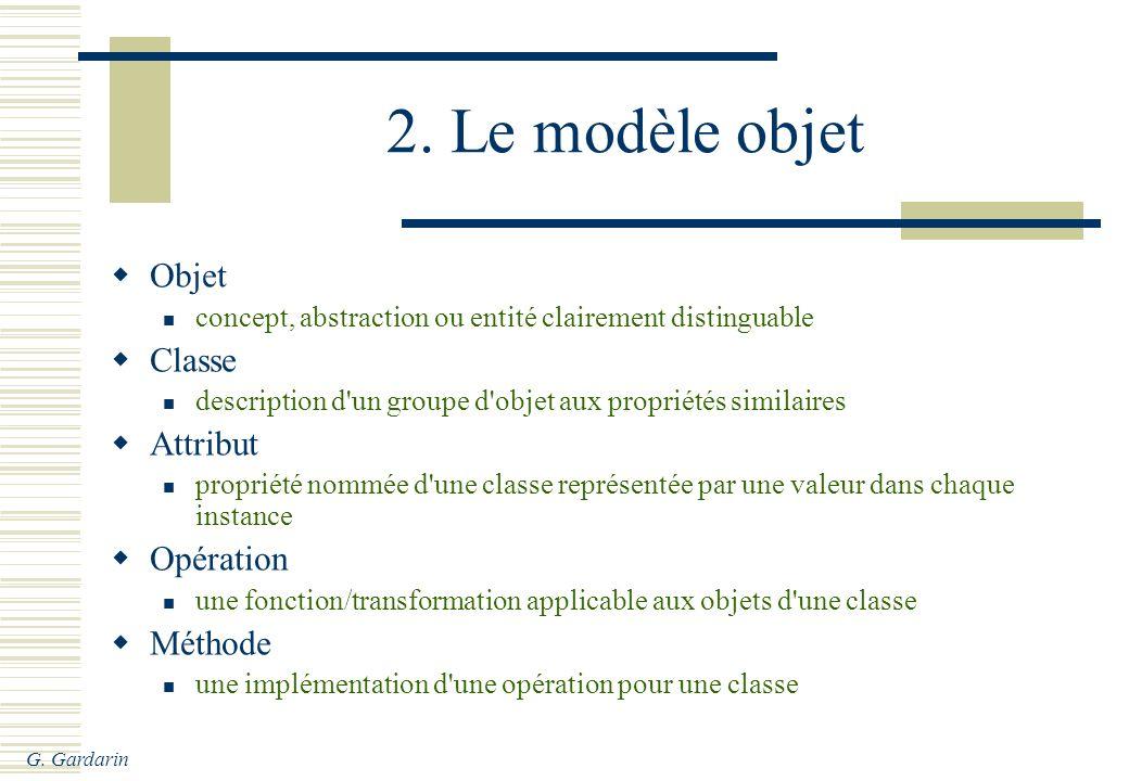 2. Le modèle objet Objet Classe Attribut Opération Méthode