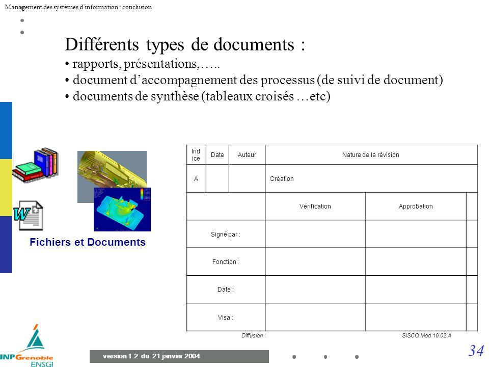 Différents types de documents :