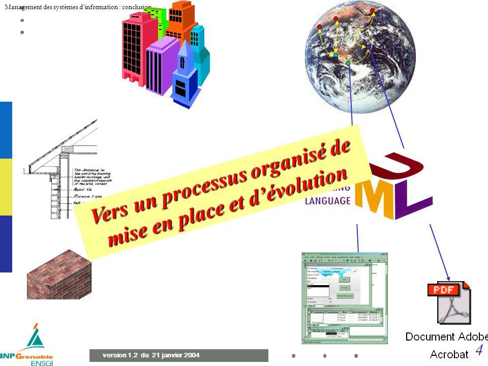 Vers un processus organisé de mise en place et d'évolution