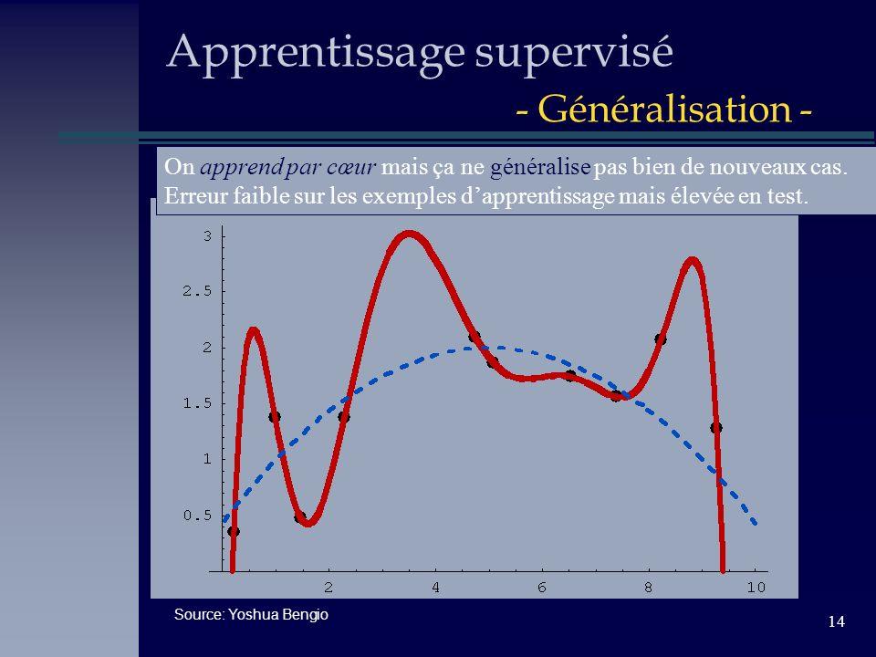 Apprentissage supervisé - Généralisation -
