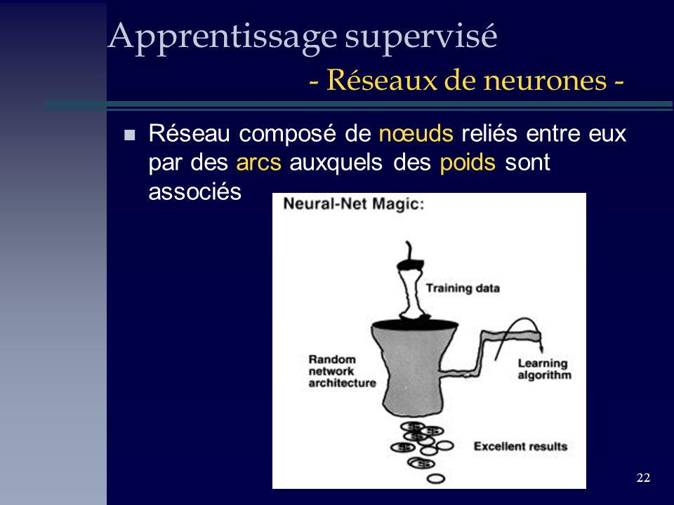 Apprentissage supervisé - Réseaux de neurones -