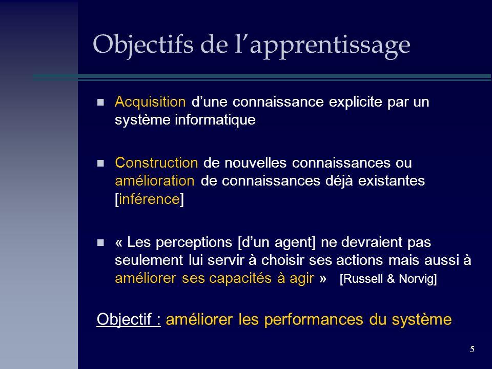 Objectifs de l'apprentissage