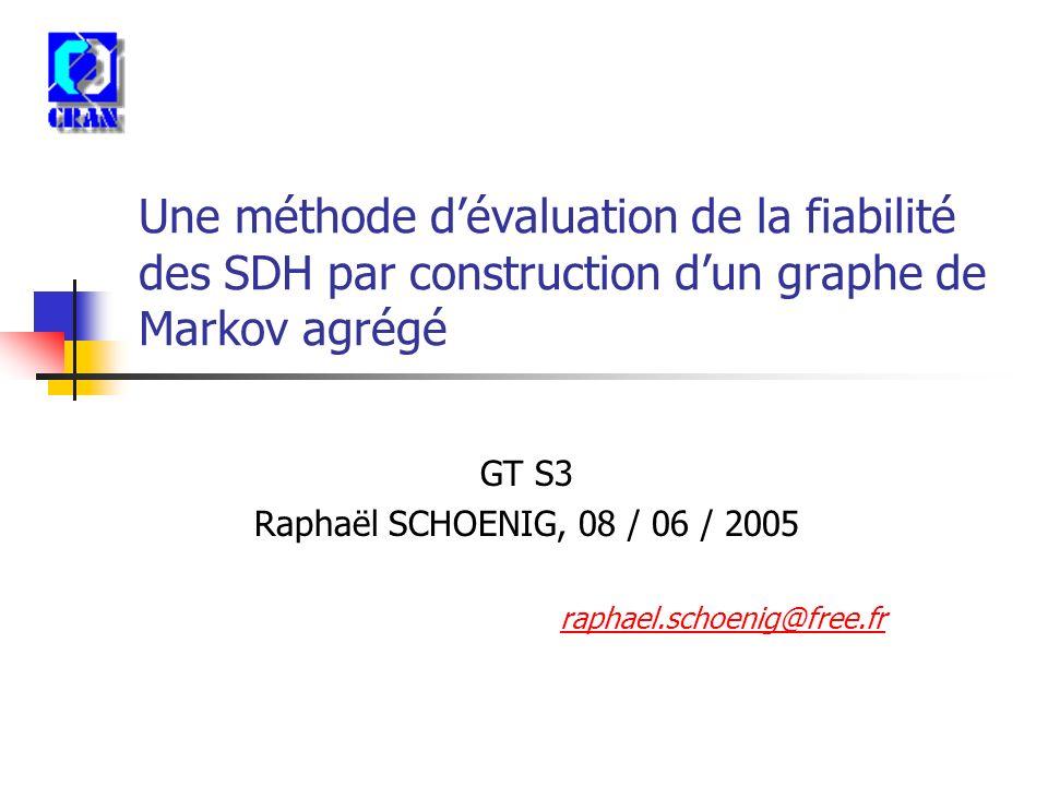 GT S3 Raphaël SCHOENIG, 08 / 06 / 2005 raphael.schoenig@free.fr