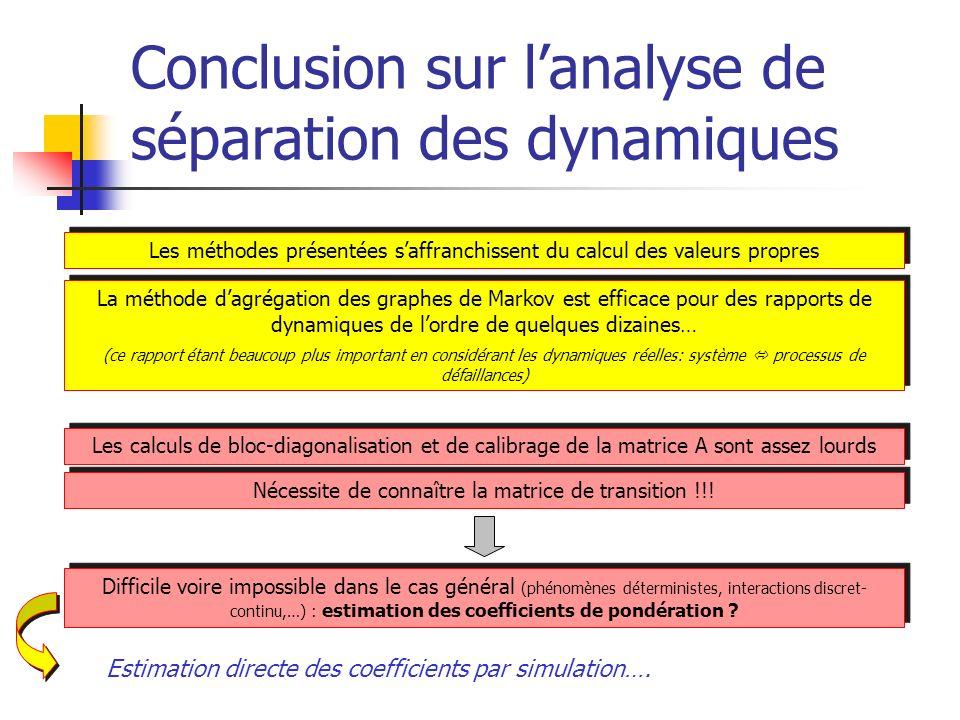 Conclusion sur l'analyse de séparation des dynamiques