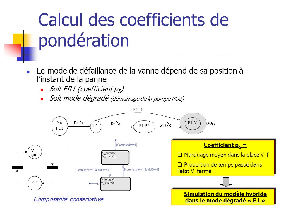 Calcul des coefficients de pondération