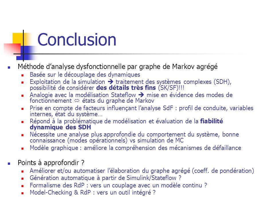 Conclusion Méthode d'analyse dysfonctionnelle par graphe de Markov agrégé. Basée sur le découplage des dynamiques.