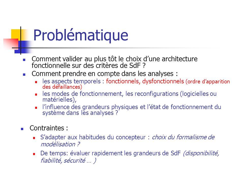 Problématique Comment valider au plus tôt le choix d'une architecture fonctionnelle sur des critères de SdF