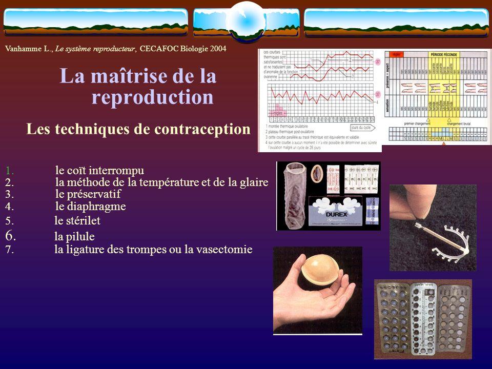 La maîtrise de la reproduction Les techniques de contraception