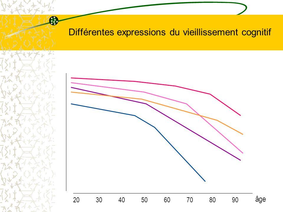 Différentes expressions du vieillissement cognitif