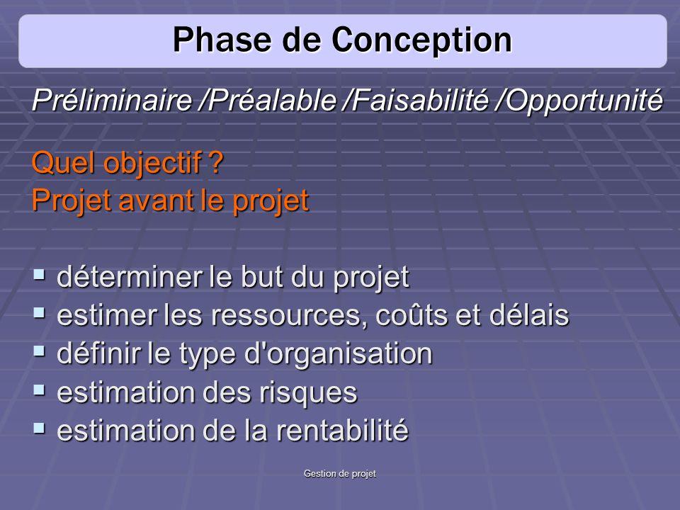 Phase de Conception Préliminaire /Préalable /Faisabilité /Opportunité