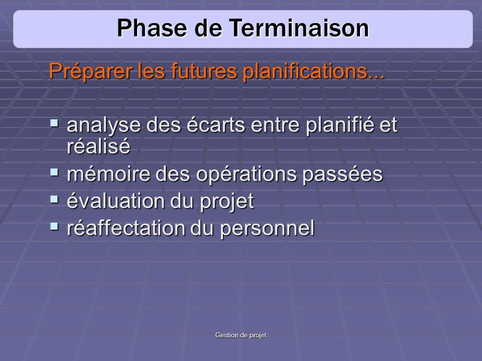 Phase de Terminaison Préparer les futures planifications...
