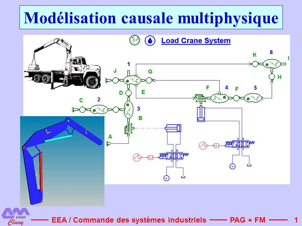 Modélisation causale multiphysique