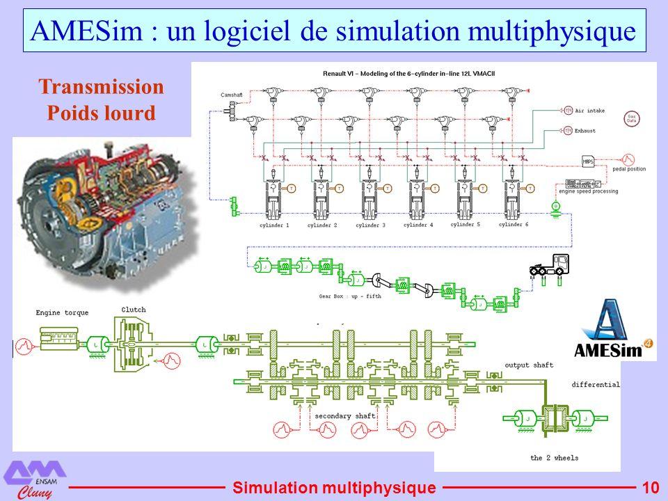 AMESim : un logiciel de simulation multiphysique