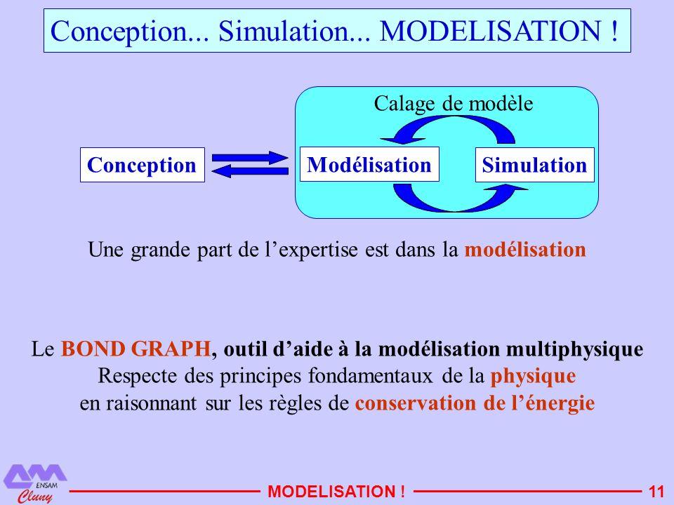 Conception... Simulation... MODELISATION !