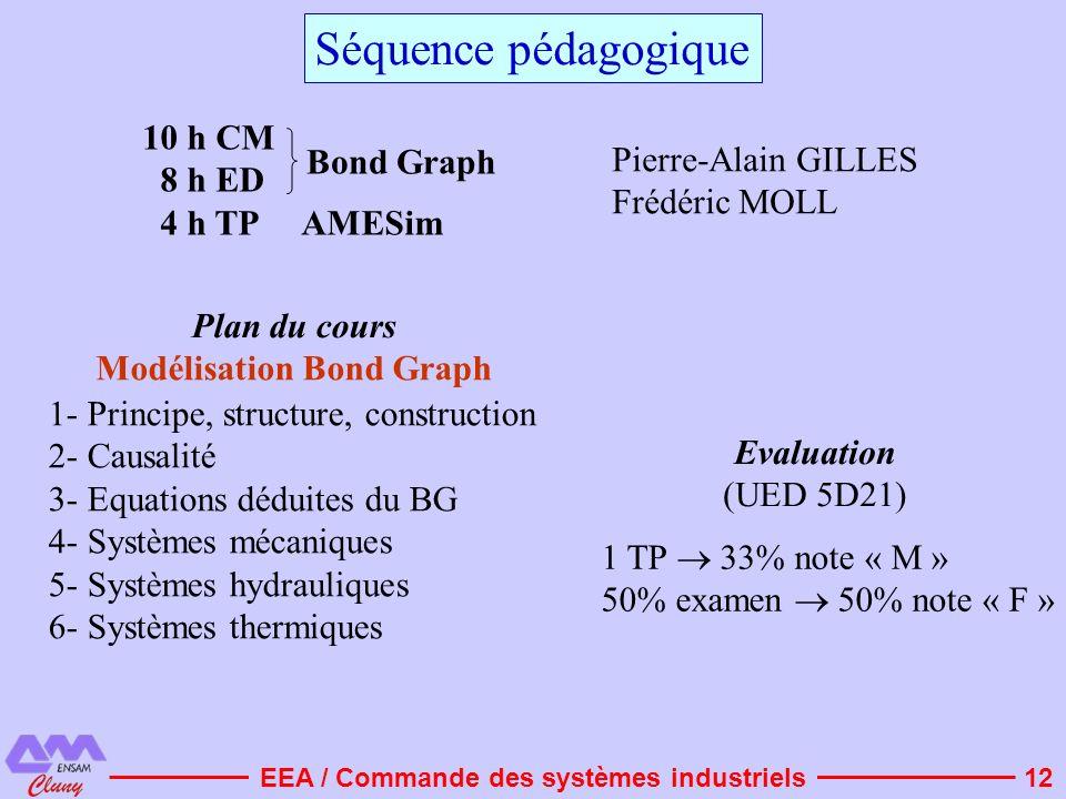 Séquence pédagogique 10 h CM 8 h ED Bond Graph Pierre-Alain GILLES