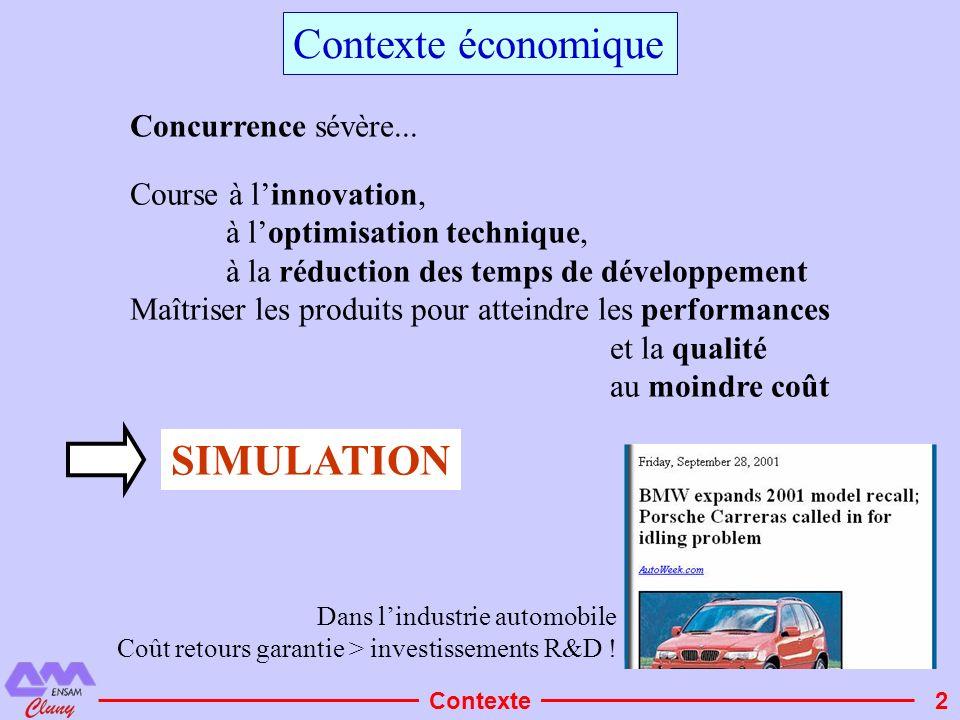 Contexte économique SIMULATION Concurrence sévère...
