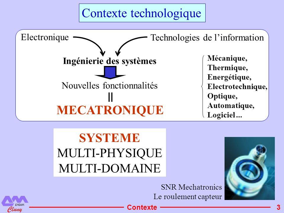= Contexte technologique MECATRONIQUE SYSTEME MULTI-PHYSIQUE