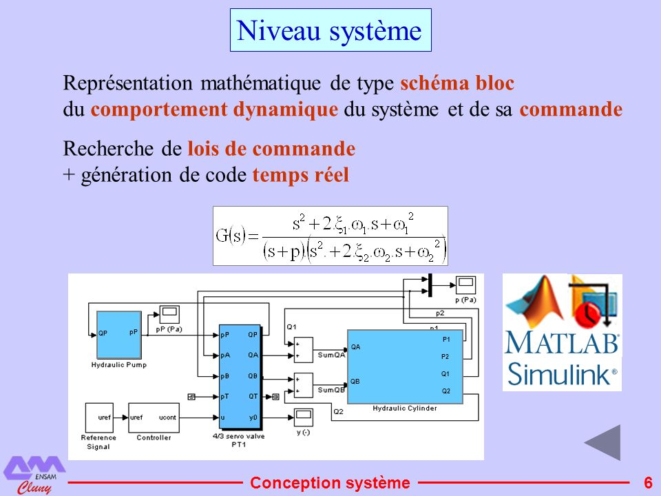 Niveau système Représentation mathématique de type schéma bloc