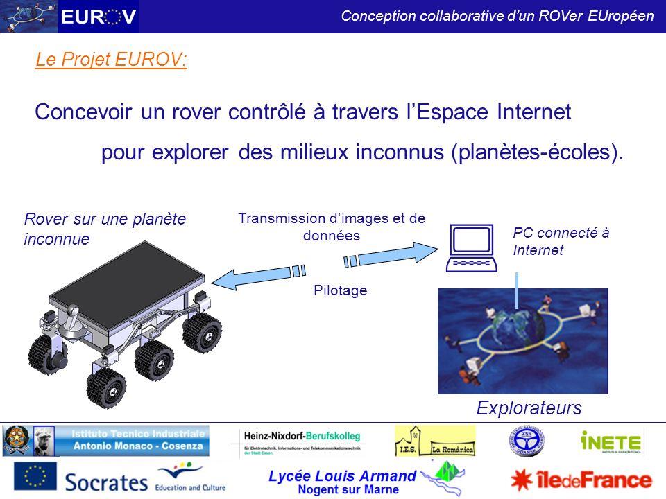 Transmission d'images et de données