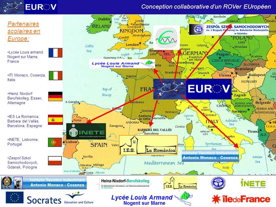 Partenaires scolaires en Europe: