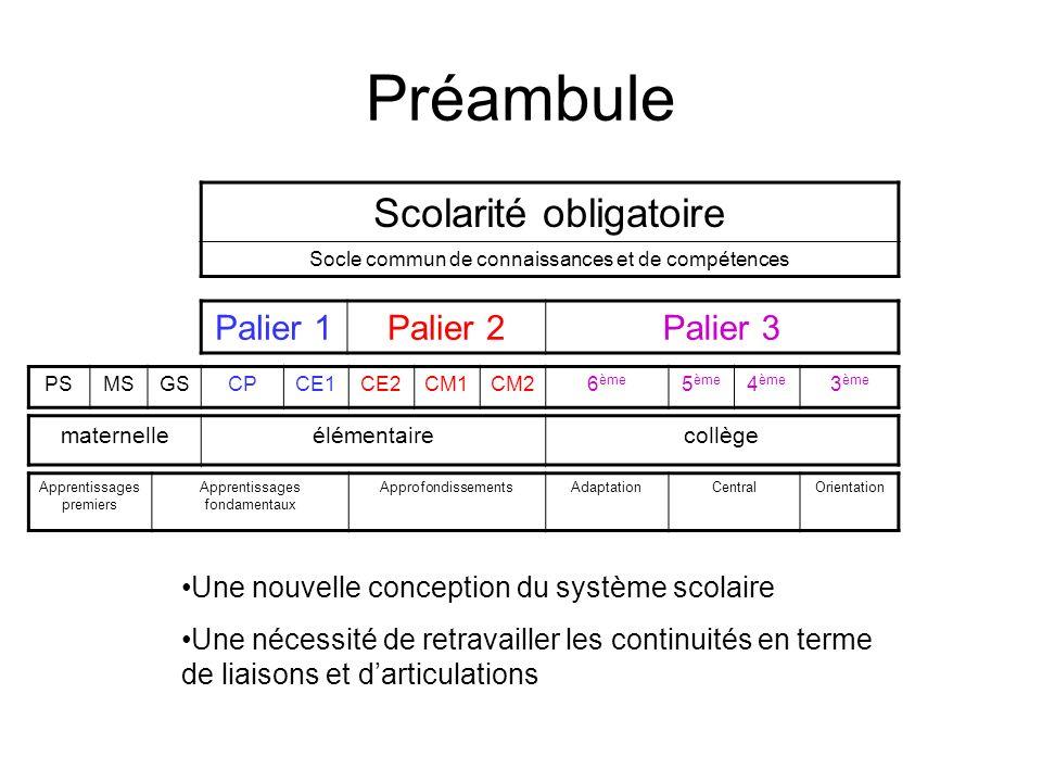Préambule Scolarité obligatoire Palier 1 Palier 2 Palier 3