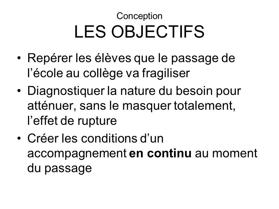 Conception LES OBJECTIFS