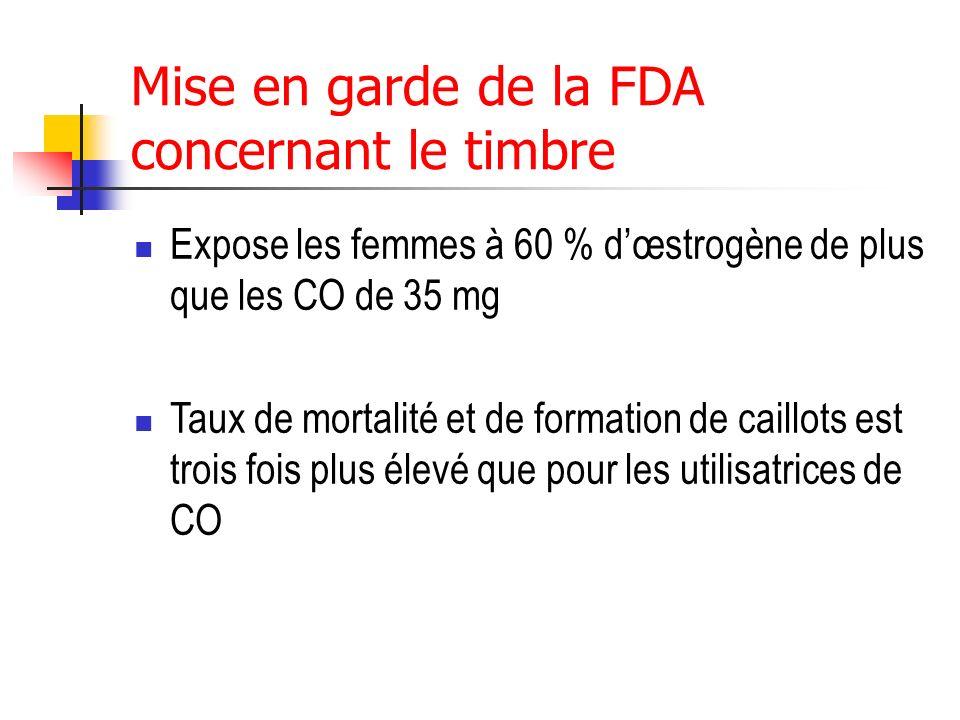 Mise en garde de la FDA concernant le timbre