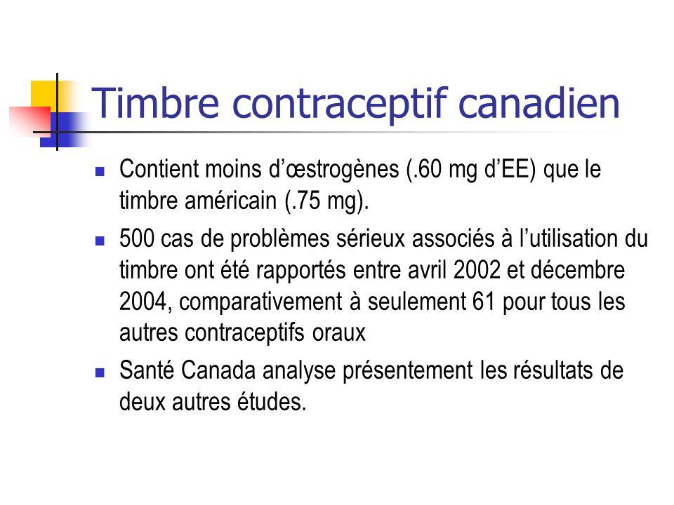 Timbre contraceptif canadien