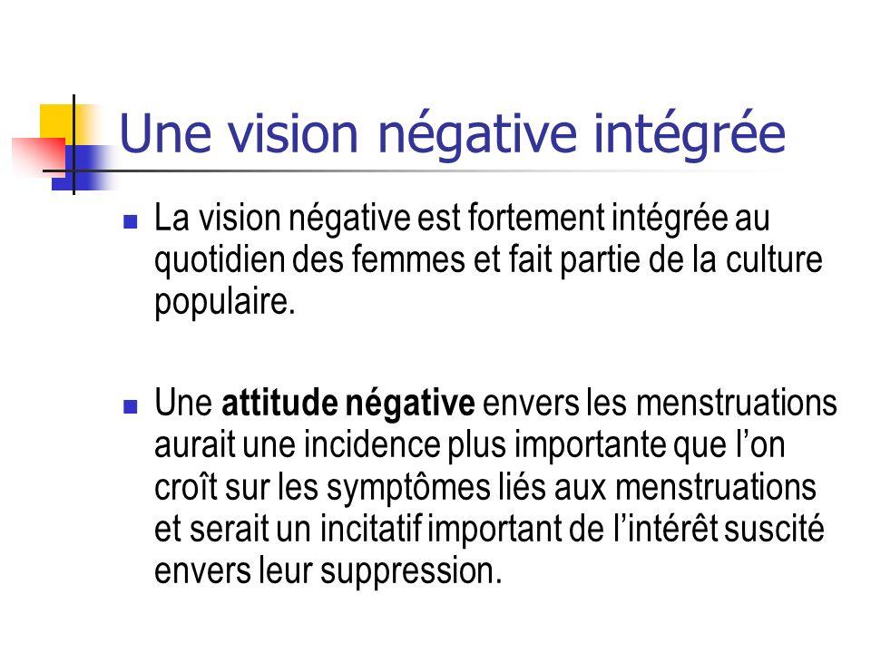 Une vision négative intégrée