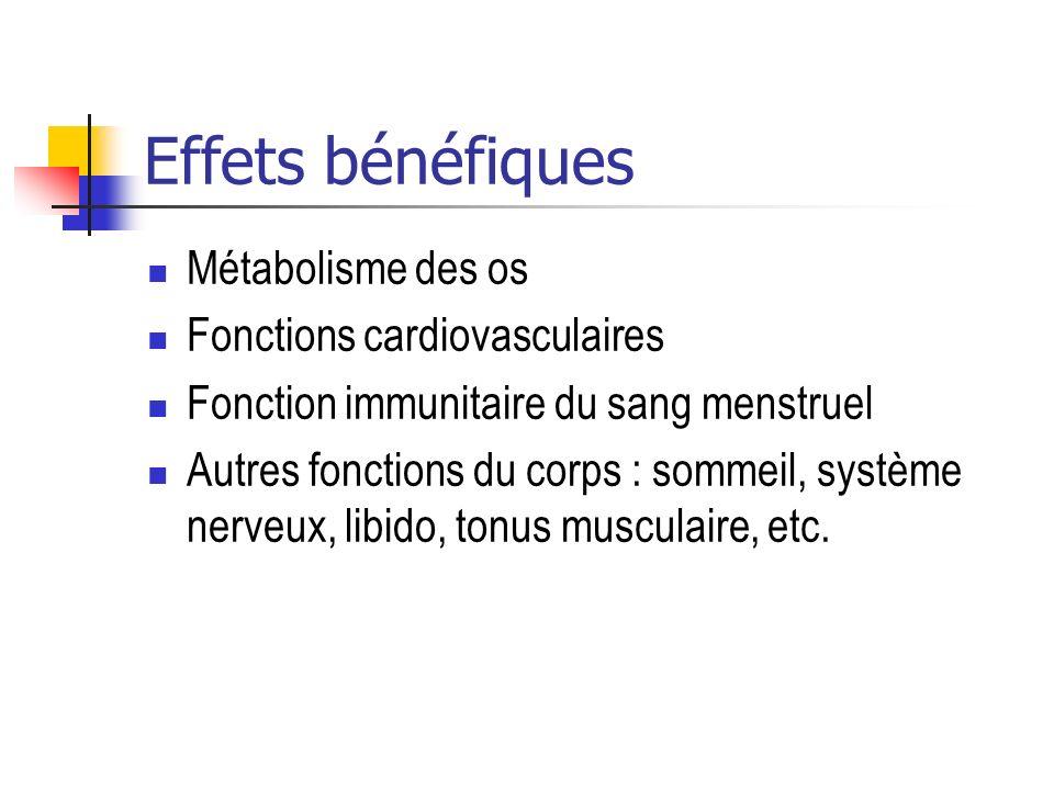 Effets bénéfiques Métabolisme des os Fonctions cardiovasculaires
