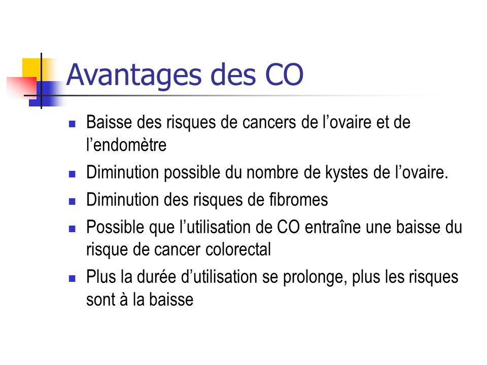 Avantages des CO Baisse des risques de cancers de l'ovaire et de l'endomètre. Diminution possible du nombre de kystes de l'ovaire.