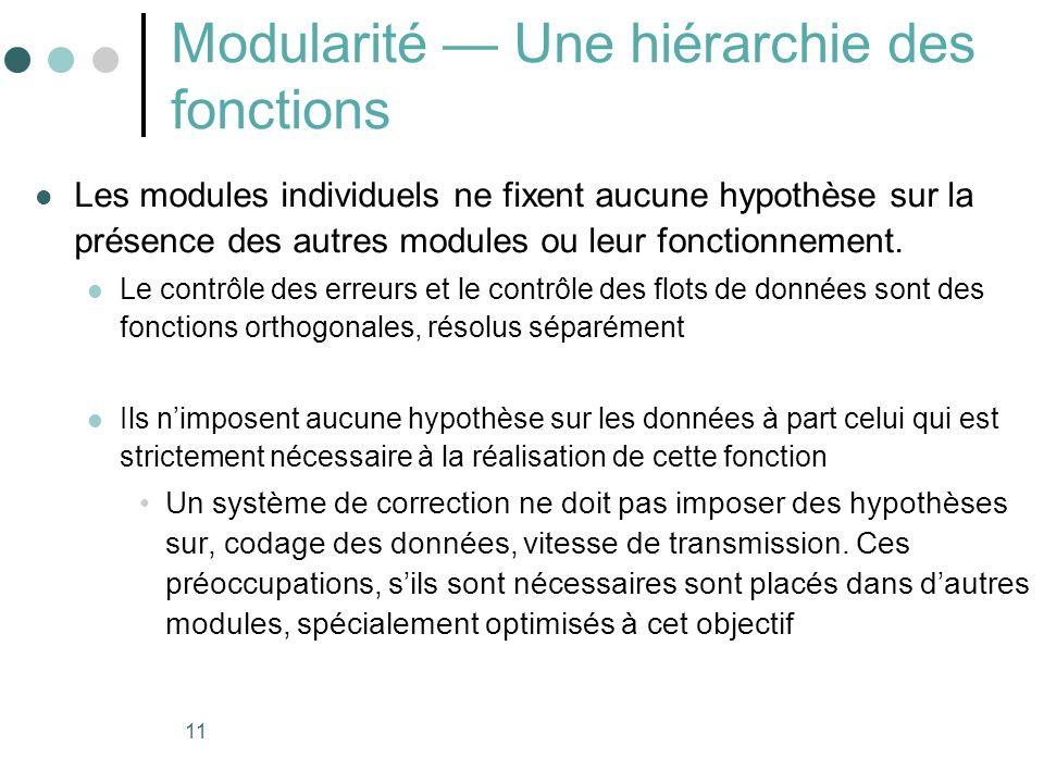 Modularité — Une hiérarchie des fonctions