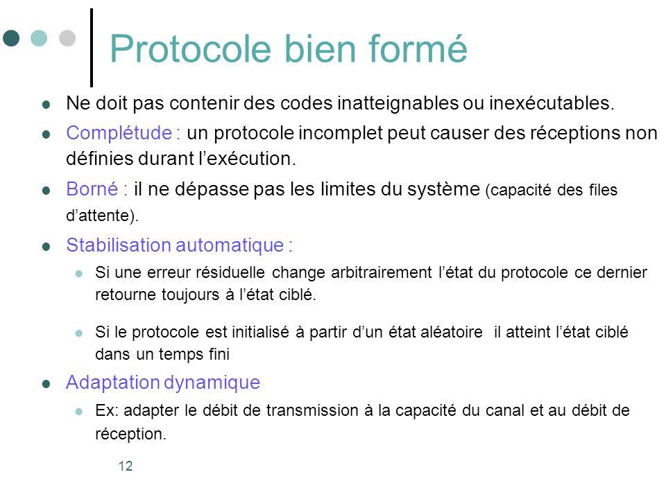 Protocole bien formé Ne doit pas contenir des codes inatteignables ou inexécutables.