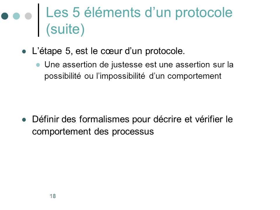 Les 5 éléments d'un protocole (suite)