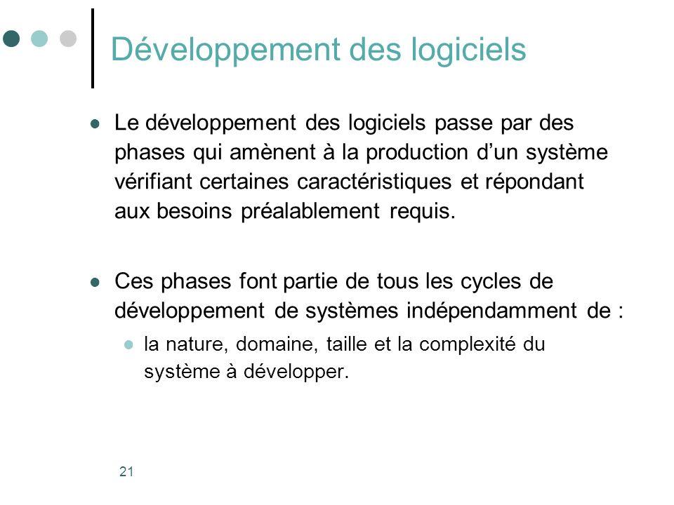 Développement des logiciels