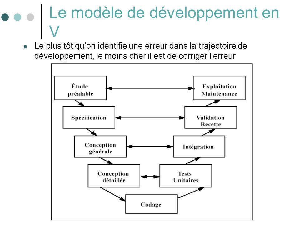 Le modèle de développement en V