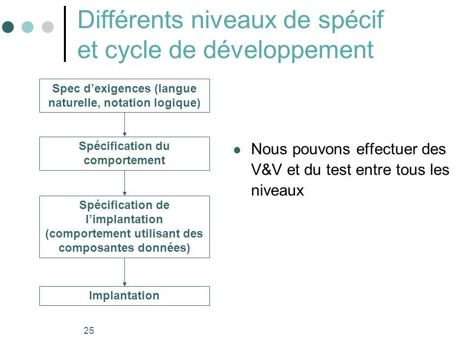 Différents niveaux de spécif et cycle de développement