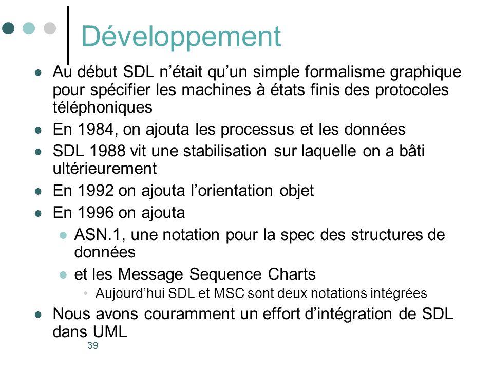 Développement Au début SDL n'était qu'un simple formalisme graphique pour spécifier les machines à états finis des protocoles téléphoniques.