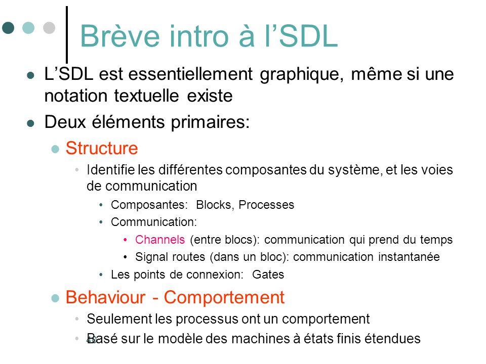 Brève intro à l'SDL L'SDL est essentiellement graphique, même si une notation textuelle existe. Deux éléments primaires: