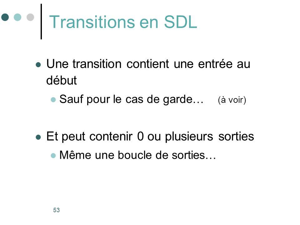 Transitions en SDL Une transition contient une entrée au début