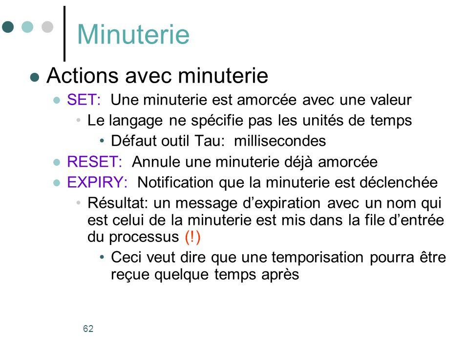 Minuterie Actions avec minuterie