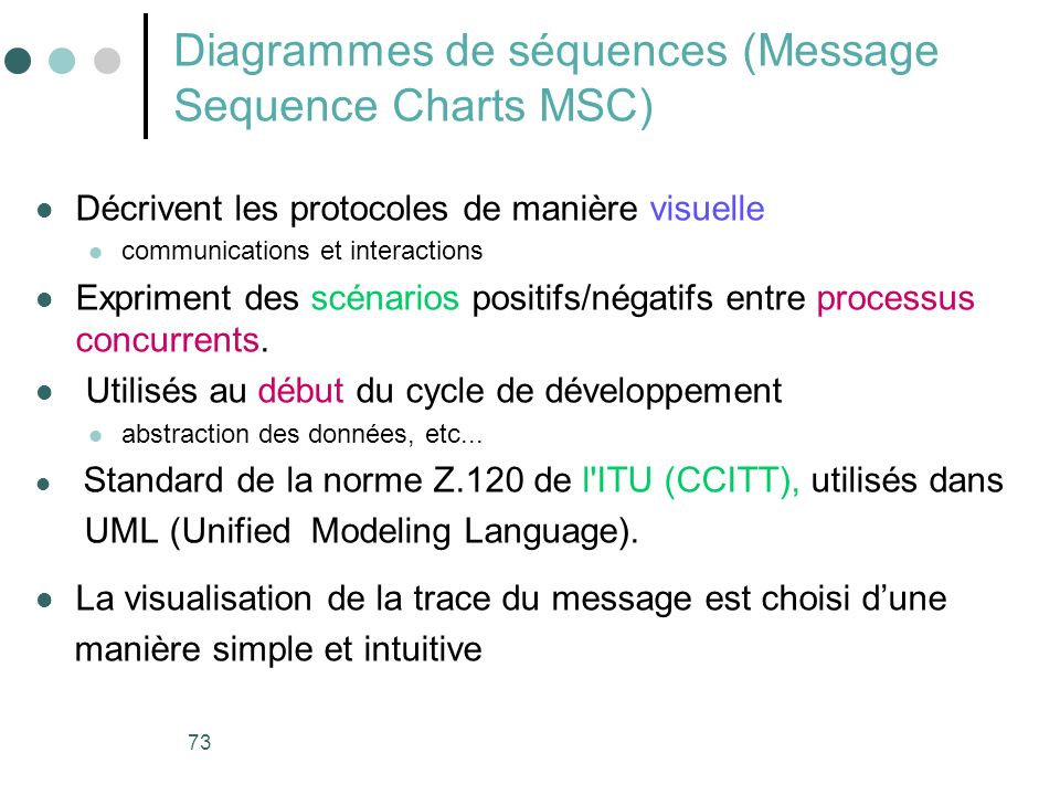 Diagrammes de séquences (Message Sequence Charts MSC)