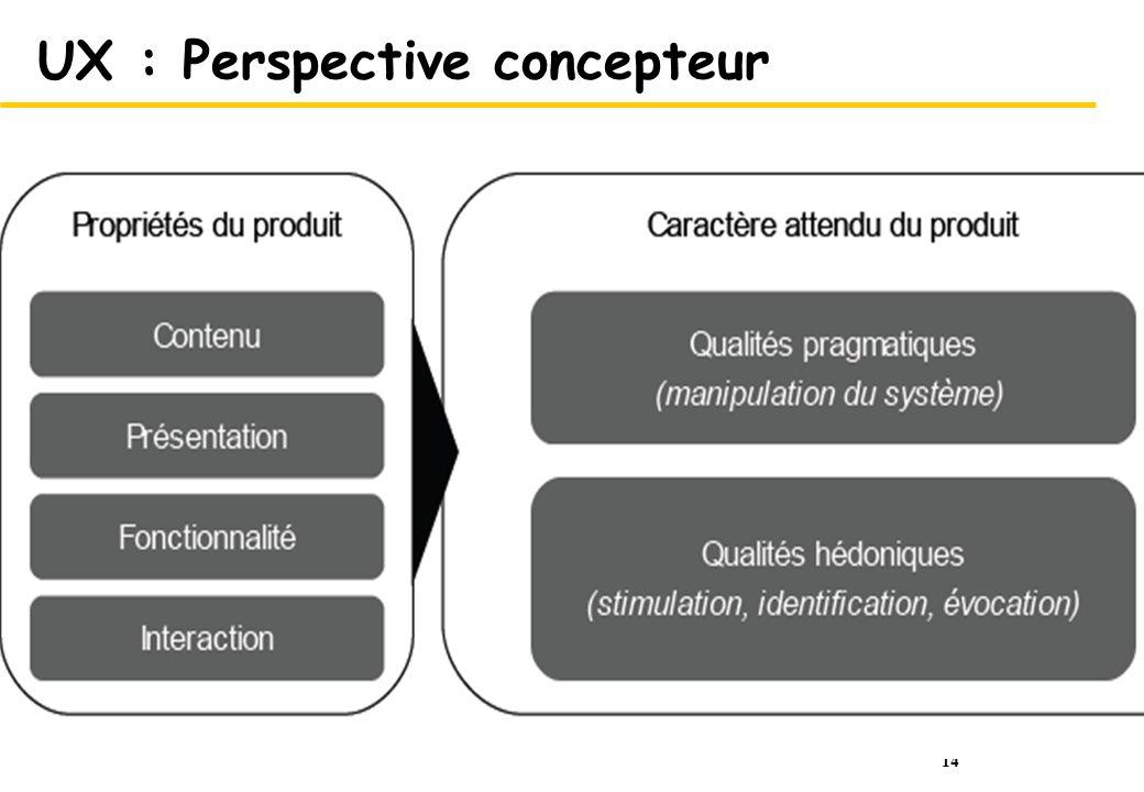 UX : Perspective concepteur