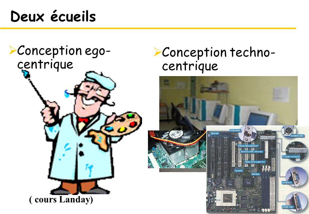 Deux écueils Conception ego-centrique Conception techno-centrique