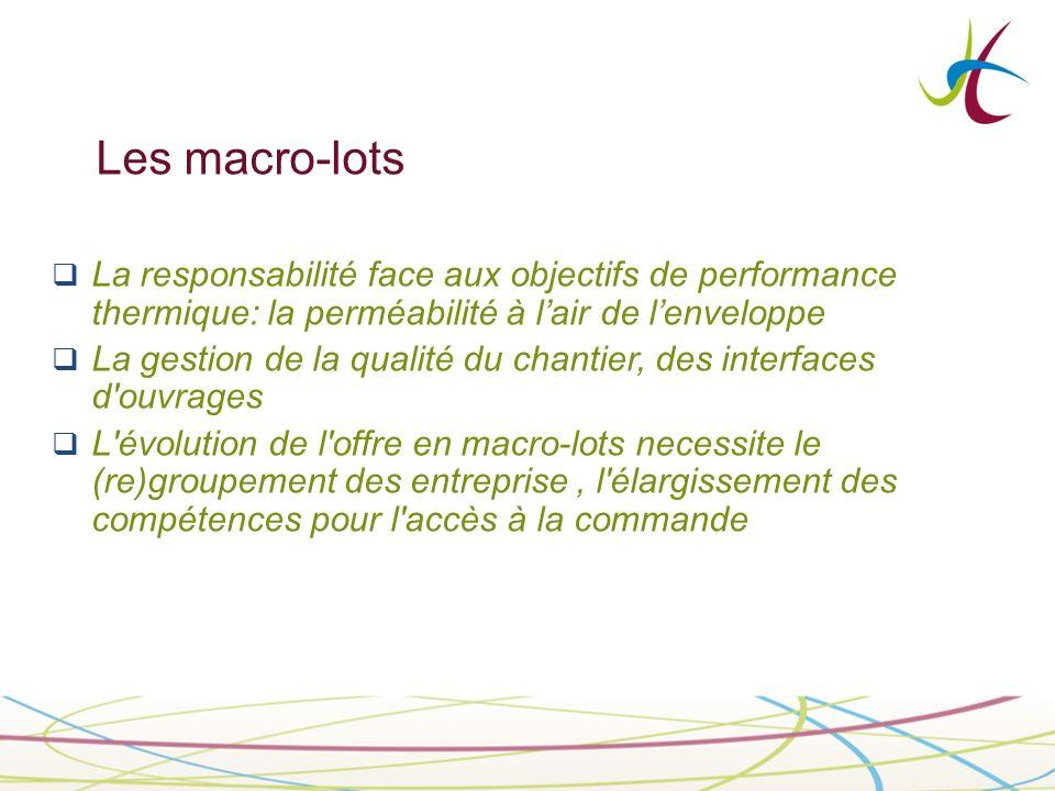 Les macro-lots La responsabilité face aux objectifs de performance thermique: la perméabilité à l'air de l'enveloppe.
