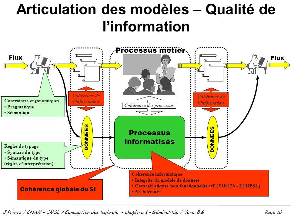 Articulation des modèles – Qualité de l'information