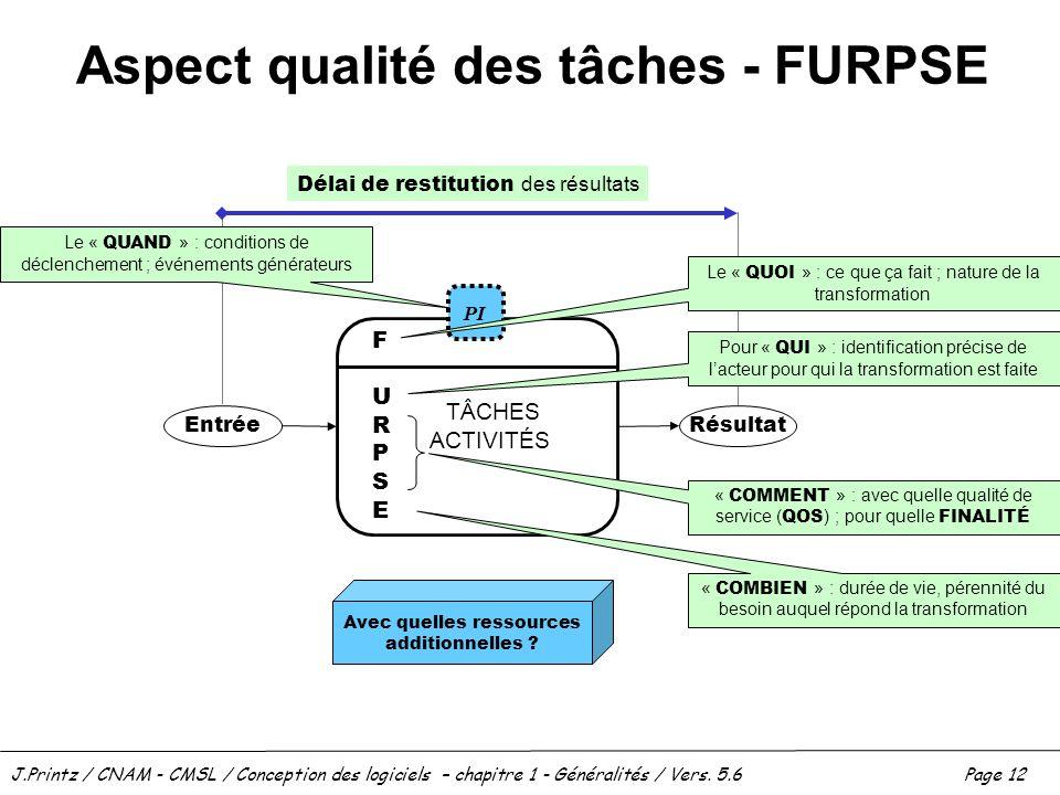 Aspect qualité des tâches - FURPSE